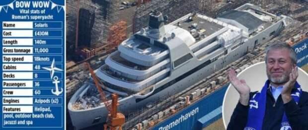"""Новая яхта Абрамовича: """"Других таких нет, и вряд ли в ближайшее время появятся"""""""