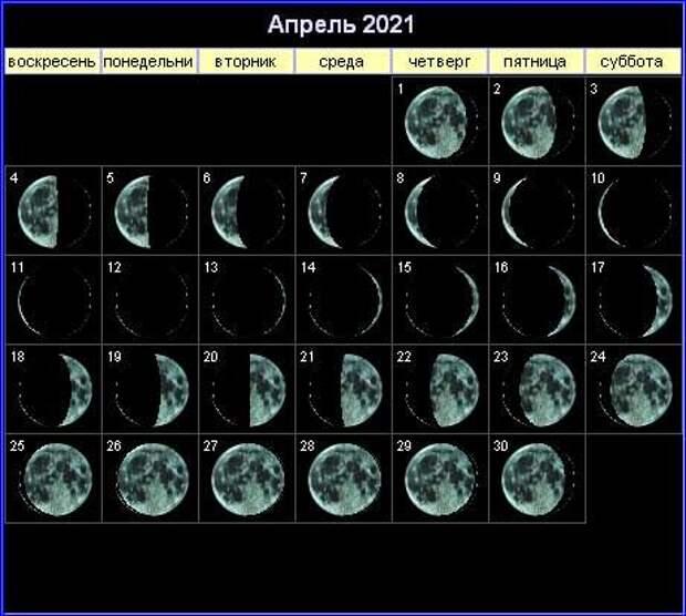 Лунный календарь на апрель 2021-го. Как при помощи него улучшить рост и качество волос