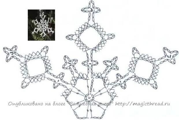 http://magicthread.ru/wp-content/uploads/2011/12/121.jpg