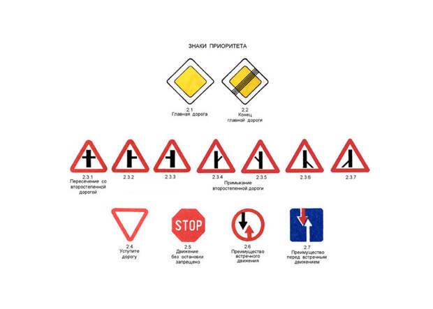 Почему знаки «Главная дорога», «Уступите дорогу» и«Движение безостановки запрещено» имеют необычную форму