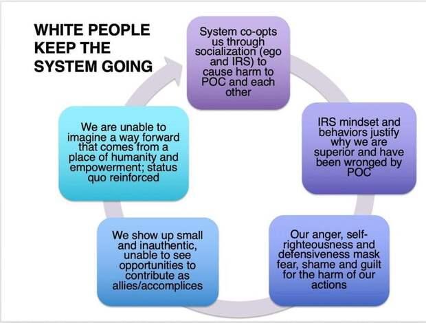 рассизм