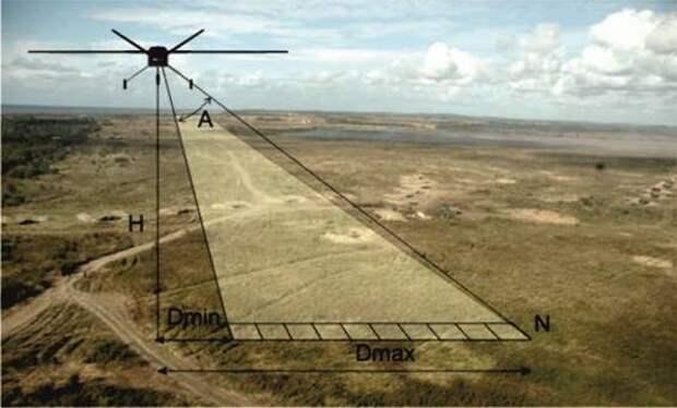 RT: в России нашли способ пеленговать самолеты-невидимки