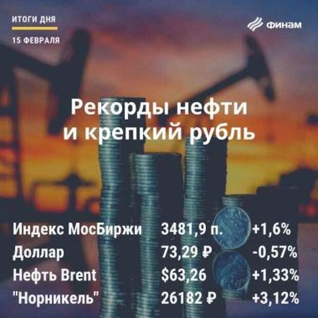 Итоги понедельника, 15 февраля: Рост нефти помог российскому рынку показать уверенный подъем
