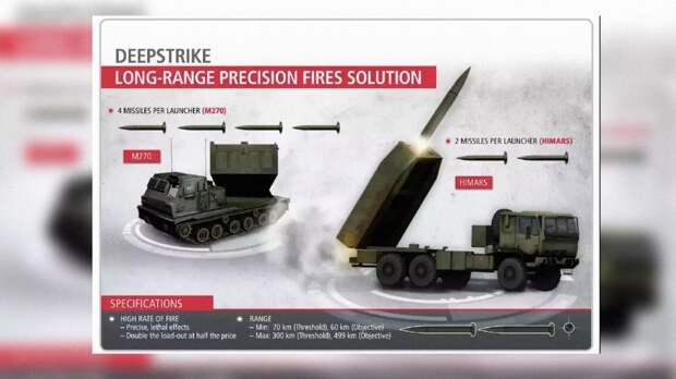 Шаг на пути в тысячу миль: новые ракеты армии США