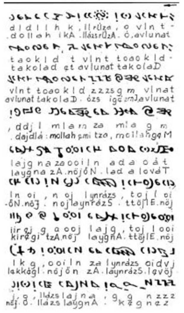 Часть попытки Аттилы Ньири расшифровать кодекс Рохона. Изображение показывает верхнюю часть Фолио 19 Кодекса, вверх ногами, с транслитерацией и текстом на венгерском языке. (https://en.wikipedia.org/wiki/File:Nyiri6_.jpg)