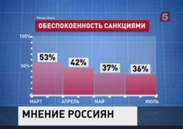 СБУ отправит на фронт недовольных политикой Киева