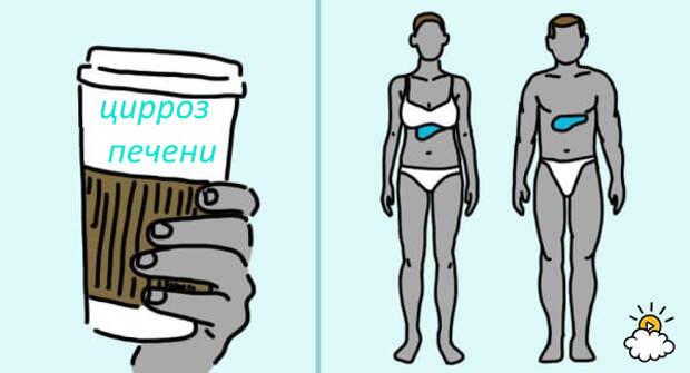 Что могут сделать с вашим телом 3 чашки кофе в день