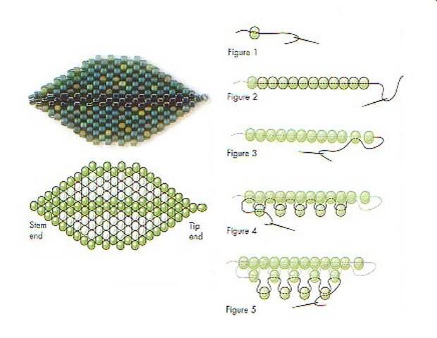 схема плетения зеленого лестика
