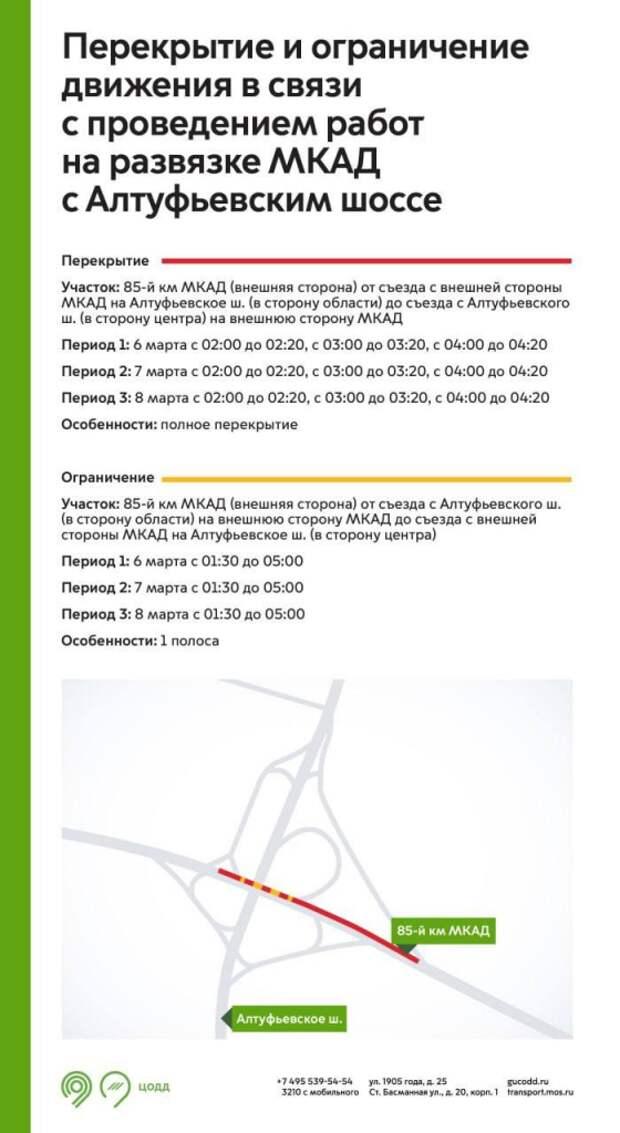Движение на развязке МКАД с Алтуфьевкой ограничат с 6 по 8 марта ночью