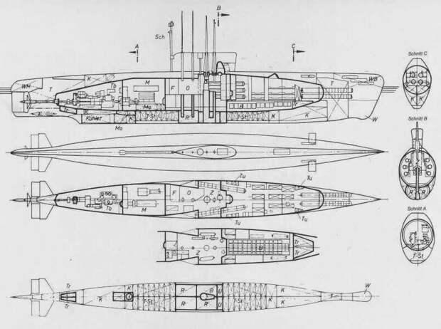 Эскиз наиболее передовой немецкой подводной лодки XXVI проекта, предположительно ставший достоянием советской военно-морской разведки