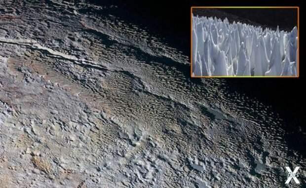 Область «взрезанной» поверхности Плутона (Фото: NASA/JHUAPL/SWRI). В углу — полутораметровые кальгаспоры в Андах (Фото: Arvaki / wikipedia)