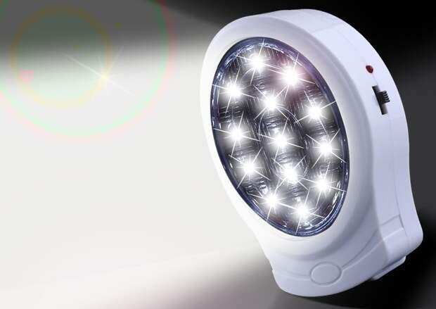 Выбор правильного освещения для дома