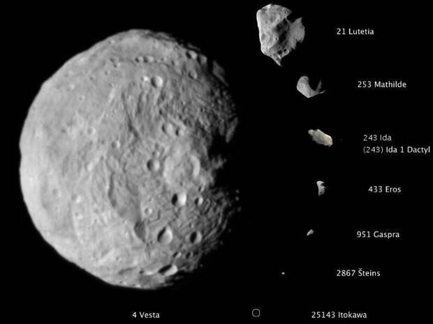 В настоящий момент в Солнечной системе обнаружены сотни тысяч астероидов астероиды, интересное, космос, наука, факты