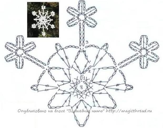 http://magicthread.ru/wp-content/uploads/2011/12/10.jpg
