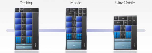 Характеристики Intel Core 12 i9-12900HK превосходят Apple M1 Max по всем параметрам