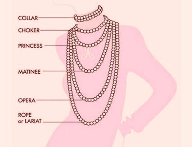 как правильно носить разные виды бус   little-thing.ru