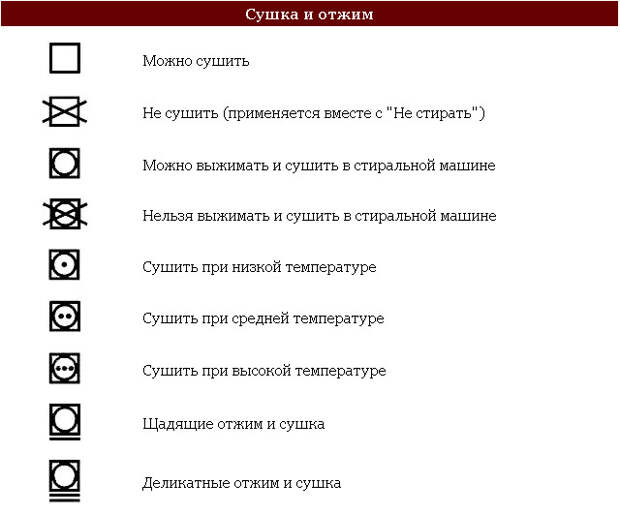 символы сушка отжим (640x531, 47Kb)