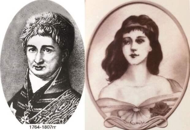 Николай Резанов и Мария Консепсьон Дарио де Аргуэльо – Кончита история, ностальгия, память