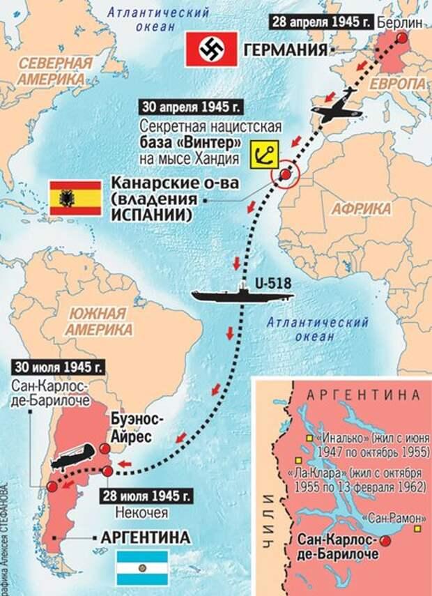Как Гитлер на девять лет пережил Сталина