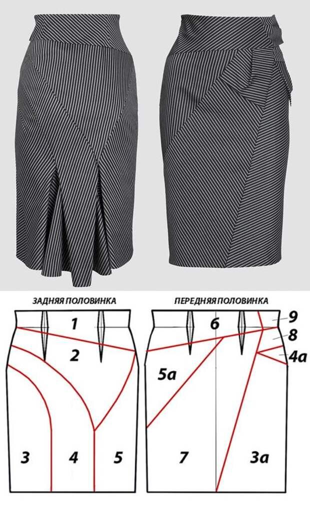 Моделирование юбок сложных фасонов 5