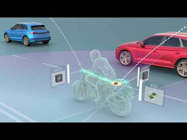 Ride Vision - система 360-градусного контроля за опасностями на дороге