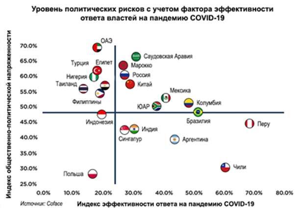 Covid-19 меняет общественно-политический ландшафт мира