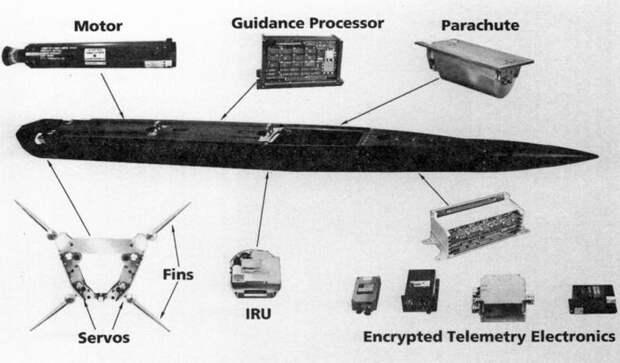 Малозаметная ракета «воздух-воздух» Have Dash (США)