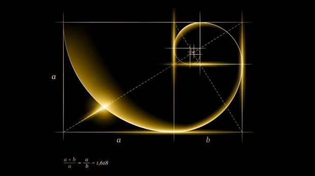 Невероятная загадка «Золотого сечения»