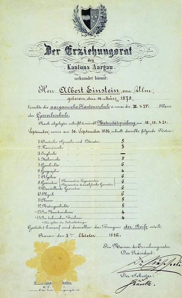 Аттестат Альберта Эйнштейна, который он получил в возрасте 17 лет, его оценки довольно посредственны Весь Мир, история, фотографии
