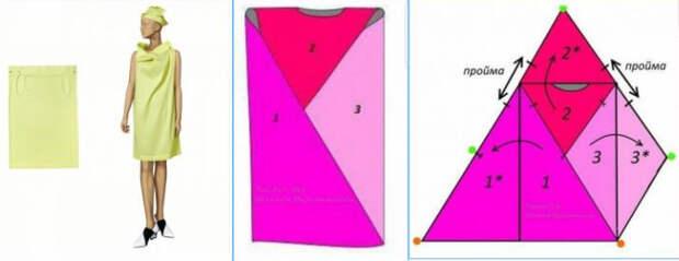 Два шва,три дырки = платье