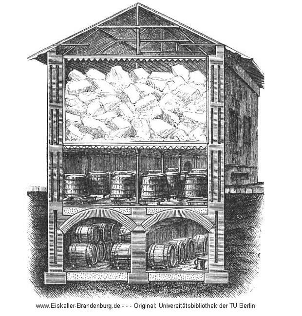 Как был устроен древний холодильник. Фото взято из открытых источников