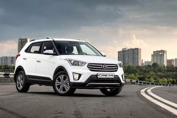 ТОП-10 самых продаваемых SUV в России по итогам января авто, истории, факты