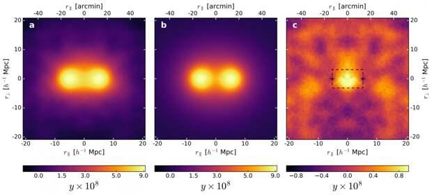 В газовых нитях между галактиками найдена половина недостающей обычной материи во Вселенной