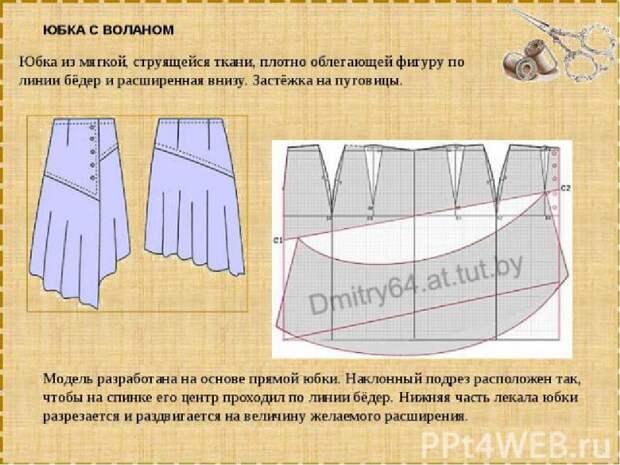 Моделирование юбок сложных фасонов 6