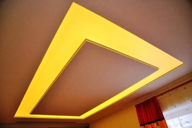 Профили для светодиодных лент в натяжных потолках (72 фото)
