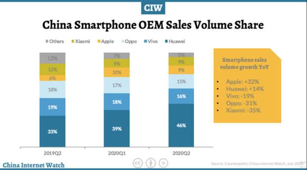 Samsung и Apple – триумф IT-корпораций