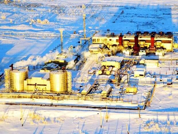 НОВАТЭК добыча газа