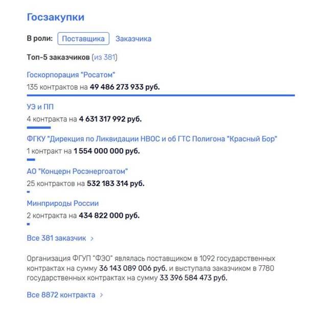 «Отходное дело» Кириенко погорает на лицензии?