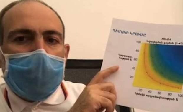 Армения продолжает путь «сквозь ад»: установлен новый «рекорд» поCovid-19