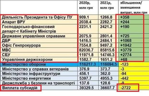 Печатный станок для страны-маслобойки: Украина не проходит через фейсконтроль даже на паперть
