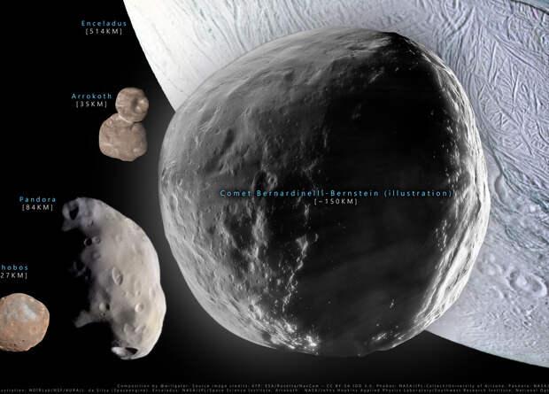 Астрономы подтвердили рекордные размеры кометы из облака Оорта