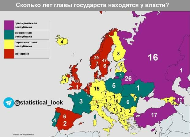 Сменяемость власти в Европе, тряска вождей и немцы за Путина