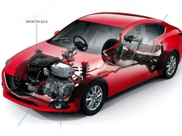 Первая дизель-электрическая Mazda появится в 2016-м