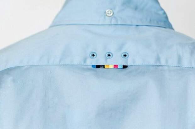 Детали мужских рубашек