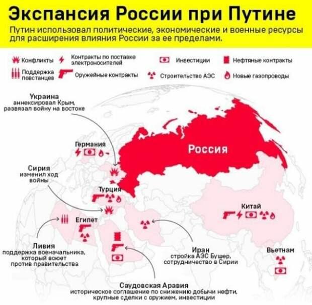 Как разваливающаяся Россия всего за пару лет перекрыла Европе все пути на Восток