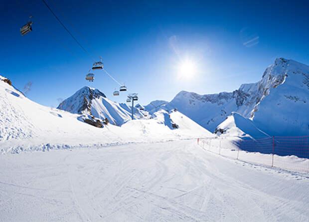 горнолыжные курорты Сочи