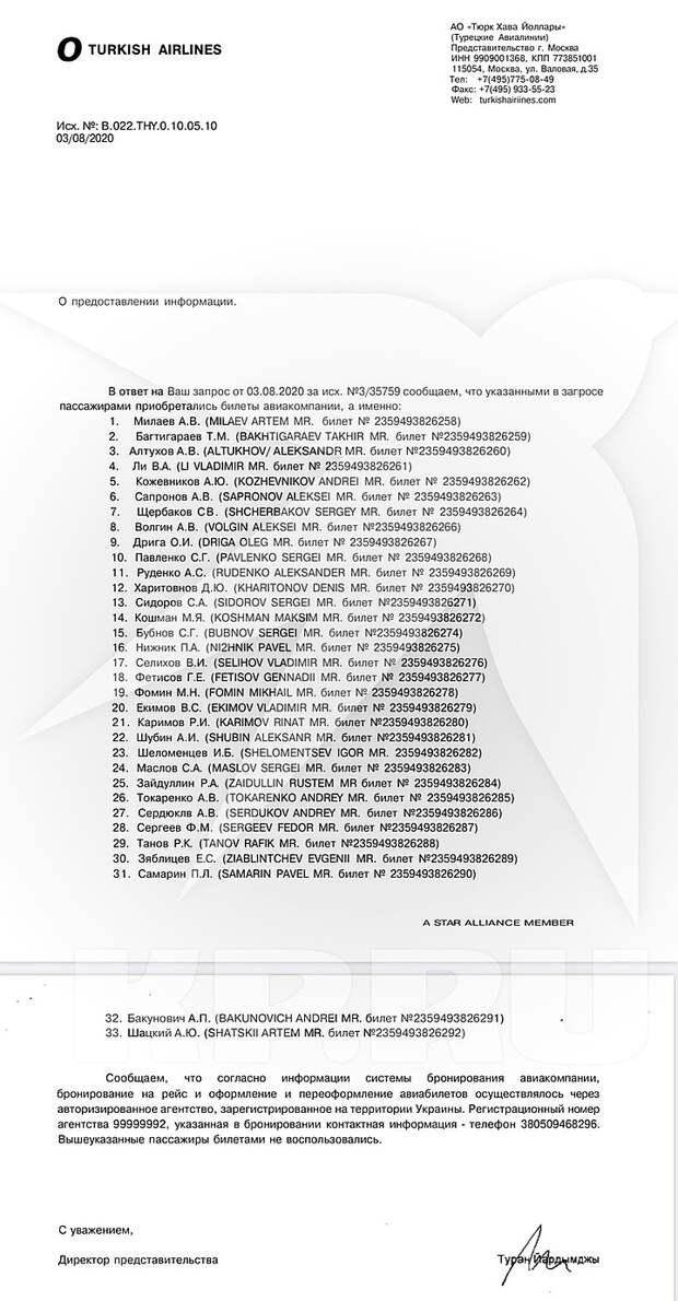 В официальном ответе авиакомпании ясно сказано, что все операции с билетами проводились на территории Украины.