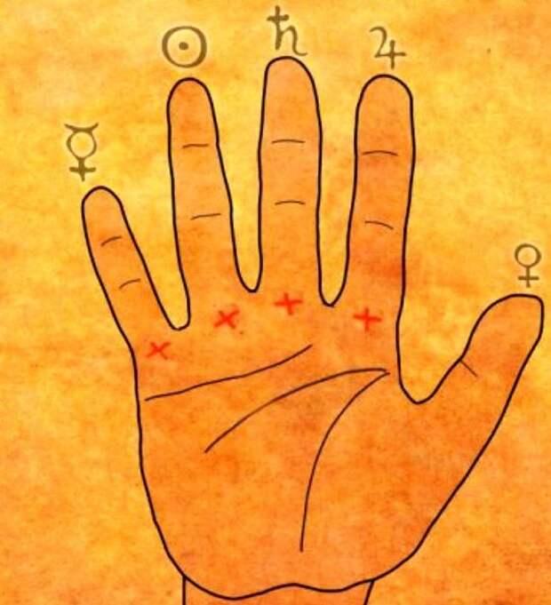 5 знаков на ладони, которые указывают на вашу связь с магией