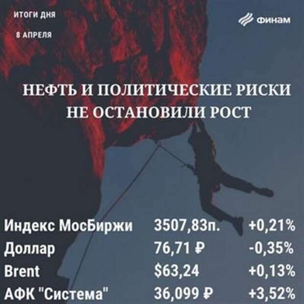Итоги четверга, 8 апреля: Рынок РФ вырос, несмотря на геополитические риски