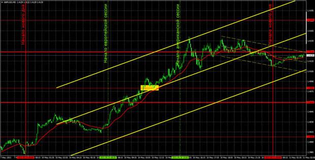 Прогноз и торговые сигналы по GBP/USD на 11 мая. Детальный разбор вчерашних рекомендаций и движения пары в течение дня.